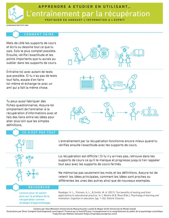 french-six-strategies-for-effective-learning-posters-07-09-2016-page-002