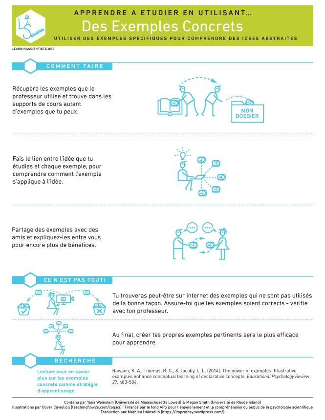 french-six-strategies-for-effective-learning-posters-07-09-2016-page-005
